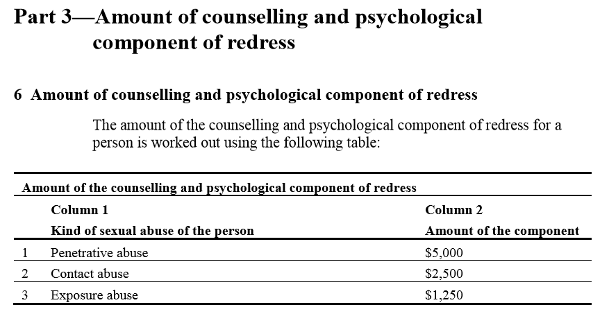 Redress-Scheme-Counselling-Matrix